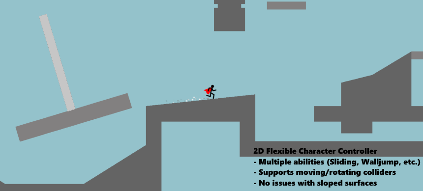 Unity 2d Collider Not Working